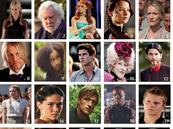 Which Hunger Games Character Are You Quiz Cow
