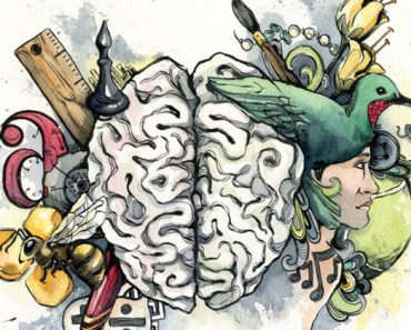 Which creative thinking characteristic does your brain use the most?