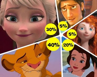 the definitive disney personality test quiz