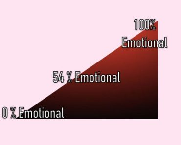 emotional sensitivity personality quiz
